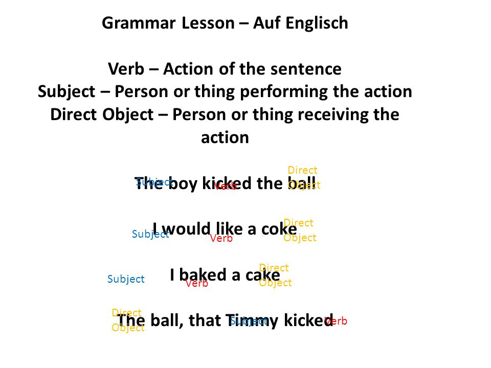 Grammar Lesson – Auf Englisch Verb – Action of the sentence