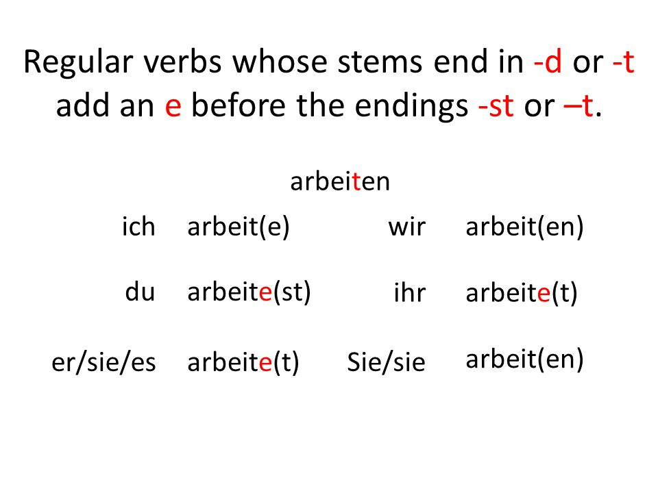 Regular verbs whose stems end in -d or -t add an e before the endings -st or –t.