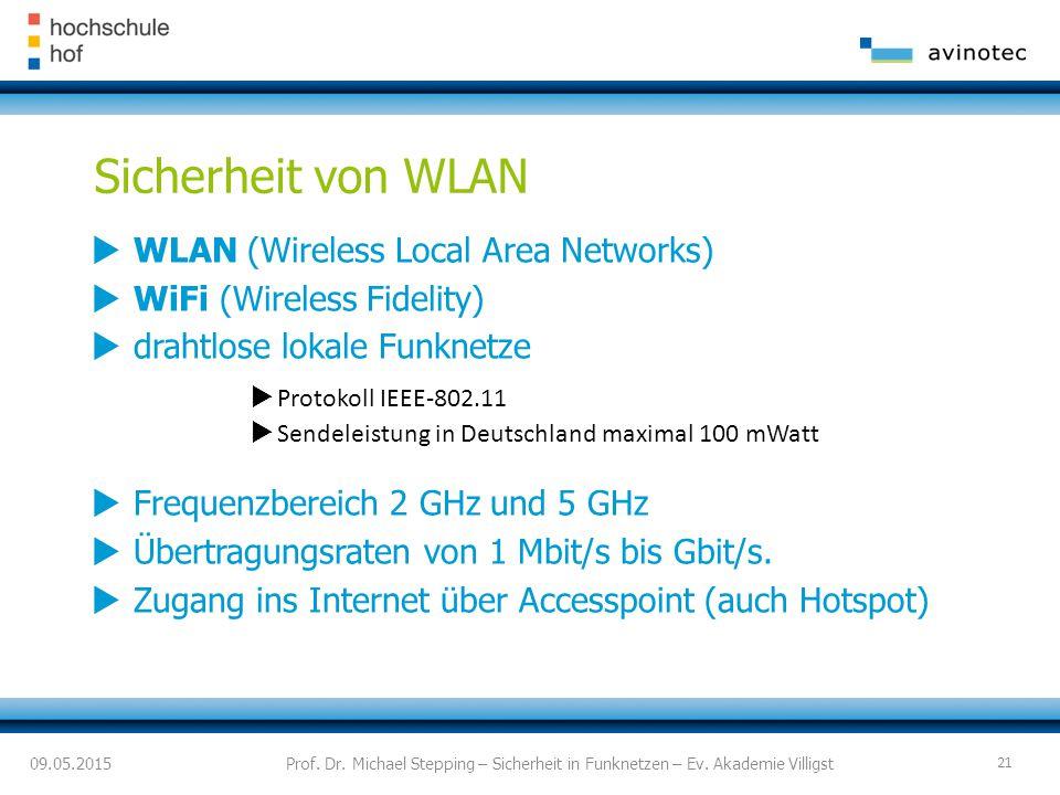 Sicherheit von WLAN WLAN (Wireless Local Area Networks)