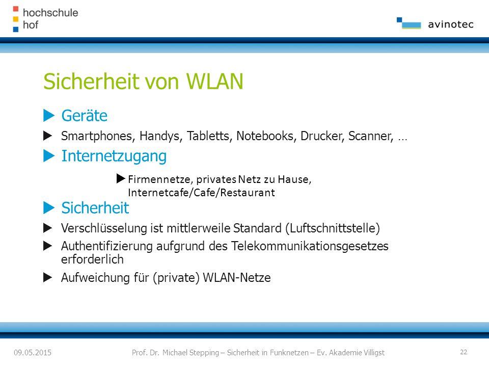 Sicherheit von WLAN Geräte Internetzugang Sicherheit