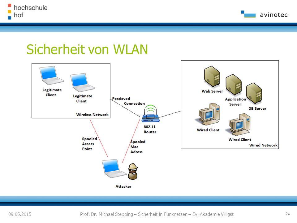 Sicherheit von WLAN 09.05.2015. Prof. Dr. Michael Stepping – Sicherheit in Funknetzen – Ev.