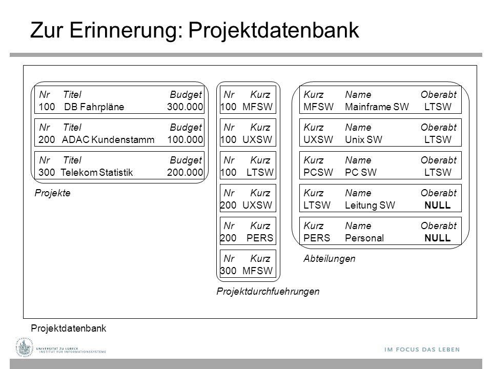 Zur Erinnerung: Projektdatenbank