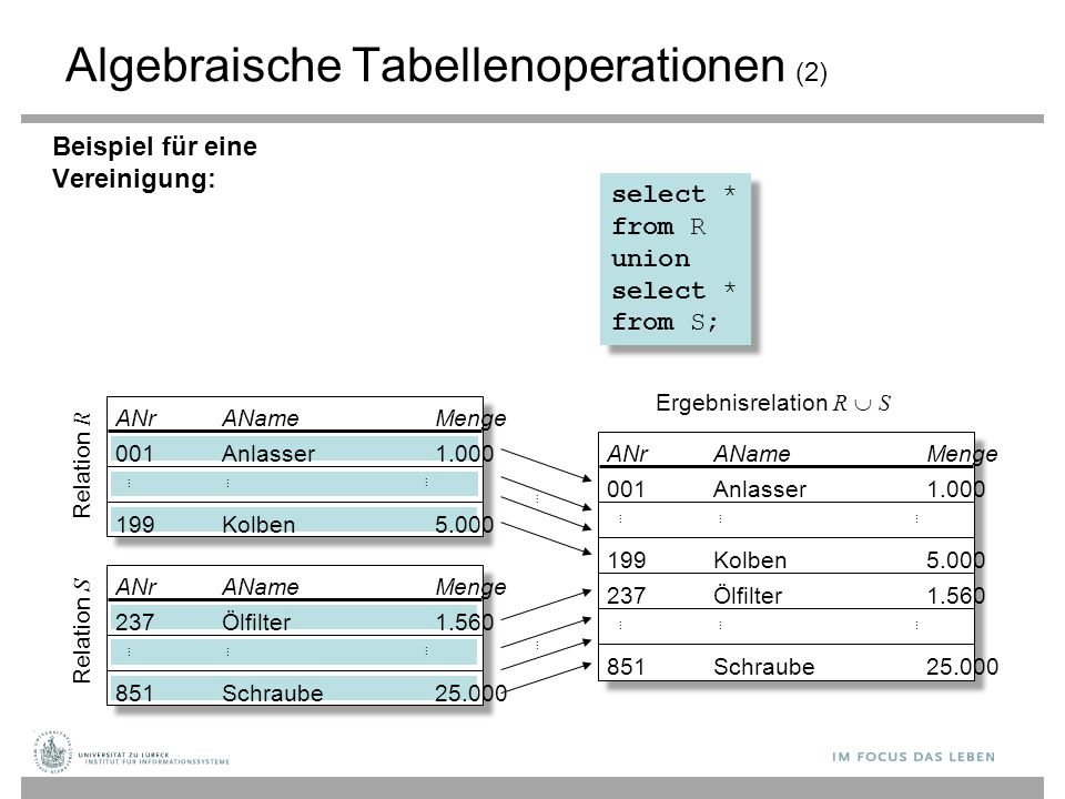 Algebraische Tabellenoperationen (2)