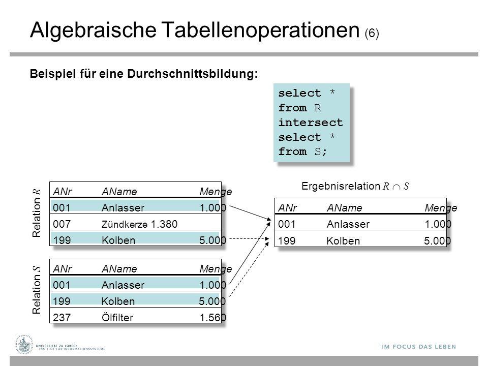 Algebraische Tabellenoperationen (6)