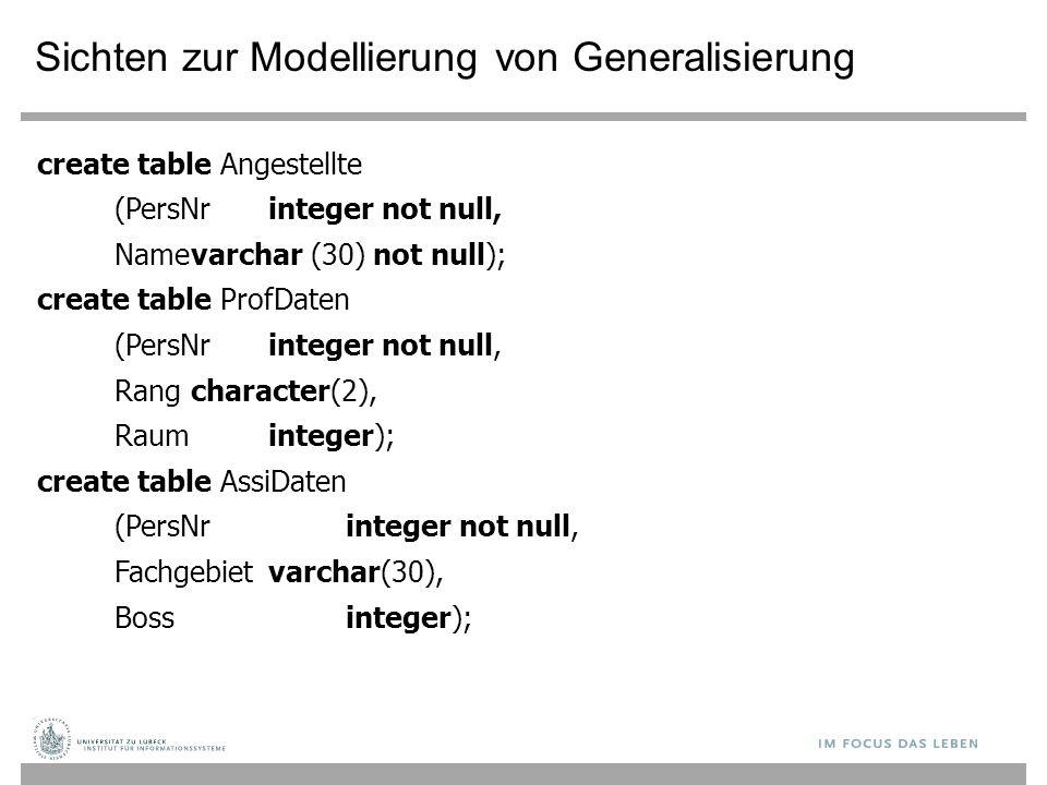 Sichten zur Modellierung von Generalisierung