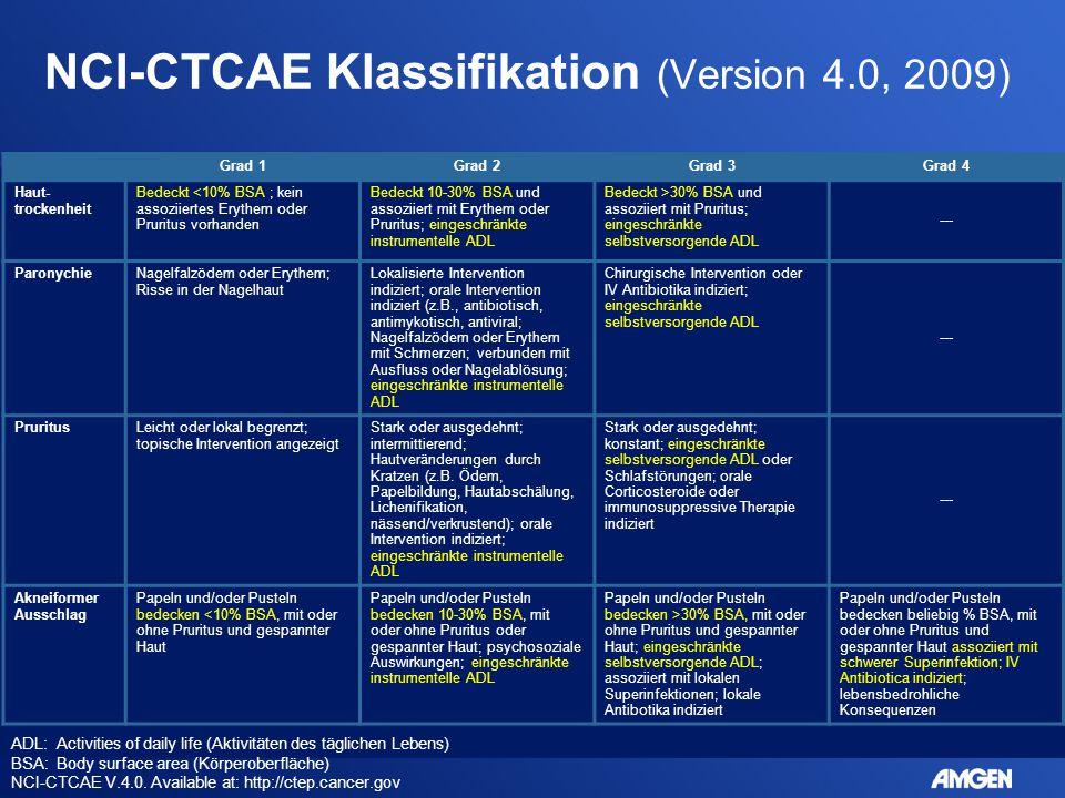 NCI-CTCAE Klassifikation (Version 4.0, 2009)