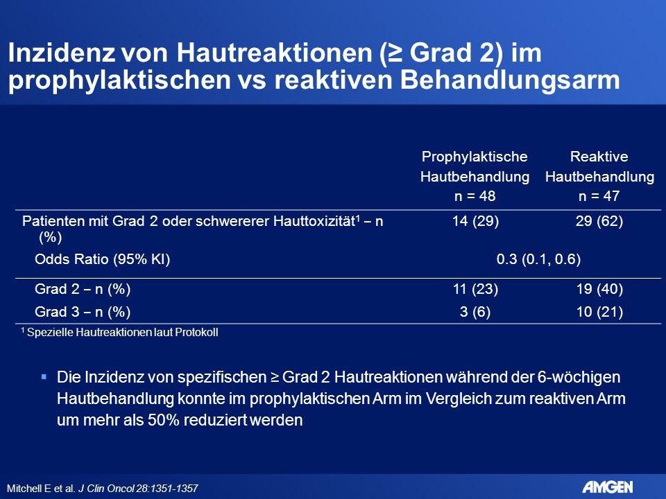 Inzidenz von Hautreaktionen (≥ Grad 2) im prophylaktischen vs reaktiven Behandlungsarm