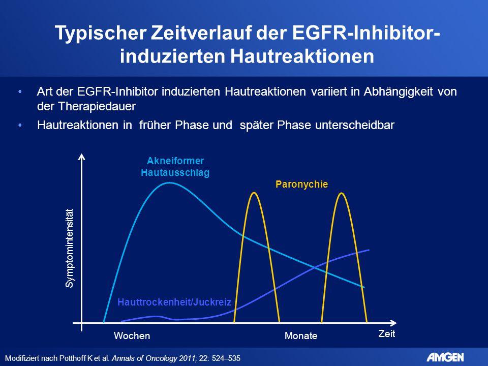 Typischer Zeitverlauf der EGFR-Inhibitor- induzierten Hautreaktionen