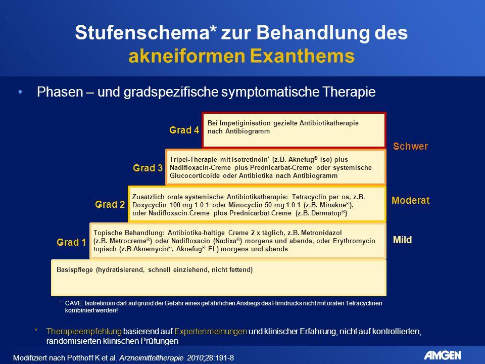 Stufenschema* zur Behandlung des akneiformen Exanthems