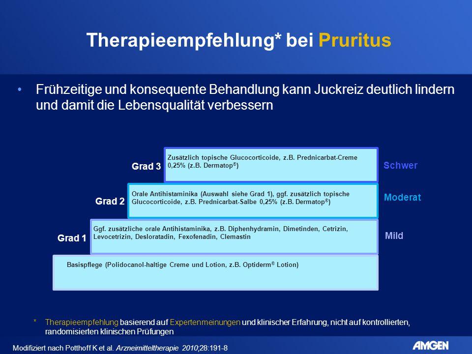 Therapieempfehlung* bei Pruritus