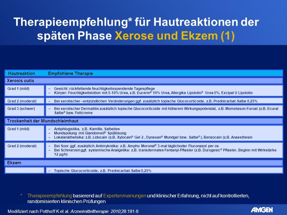 Therapieempfehlung* für Hautreaktionen der späten Phase Xerose und Ekzem (1)