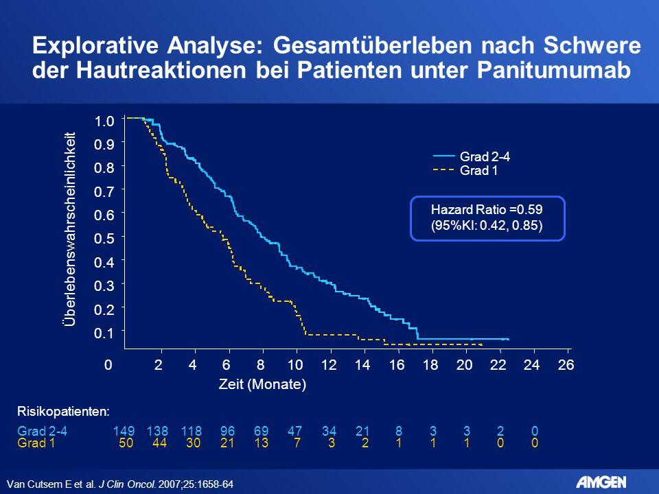 Explorative Analyse: Gesamtüberleben nach Schwere der Hautreaktionen bei Patienten unter Panitumumab
