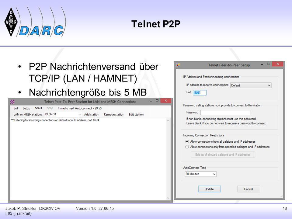 P2P Nachrichtenversand über TCP/IP (LAN / HAMNET)