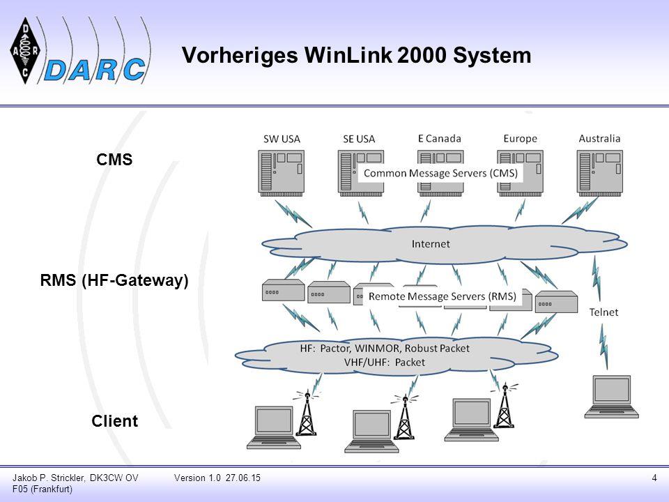 Vorheriges WinLink 2000 System