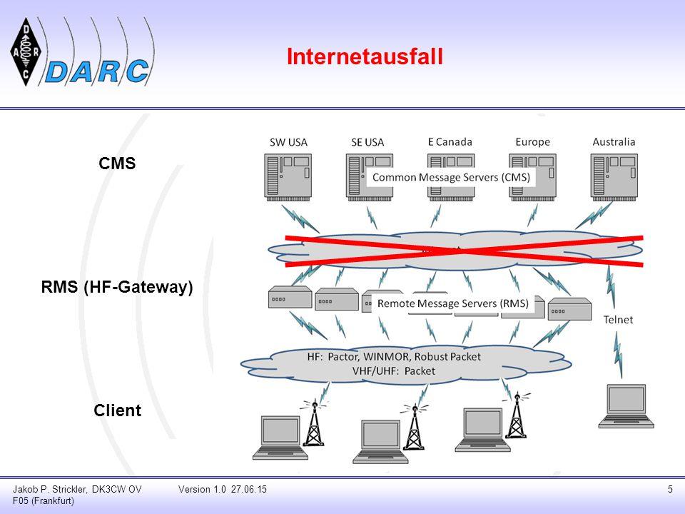 Internetausfall CMS RMS (HF-Gateway) Client