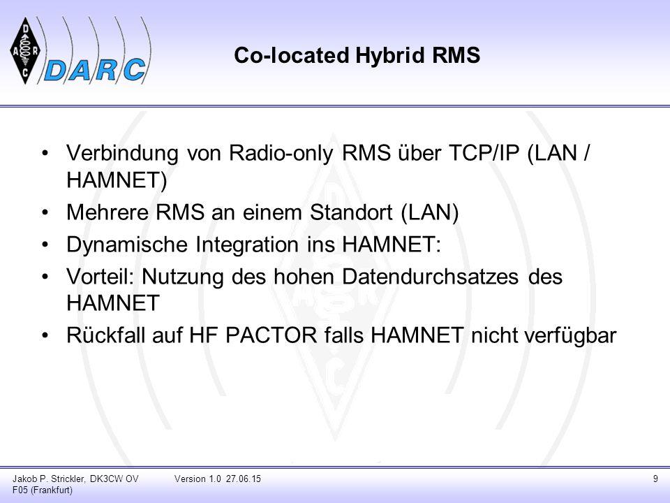 Verbindung von Radio-only RMS über TCP/IP (LAN / HAMNET)