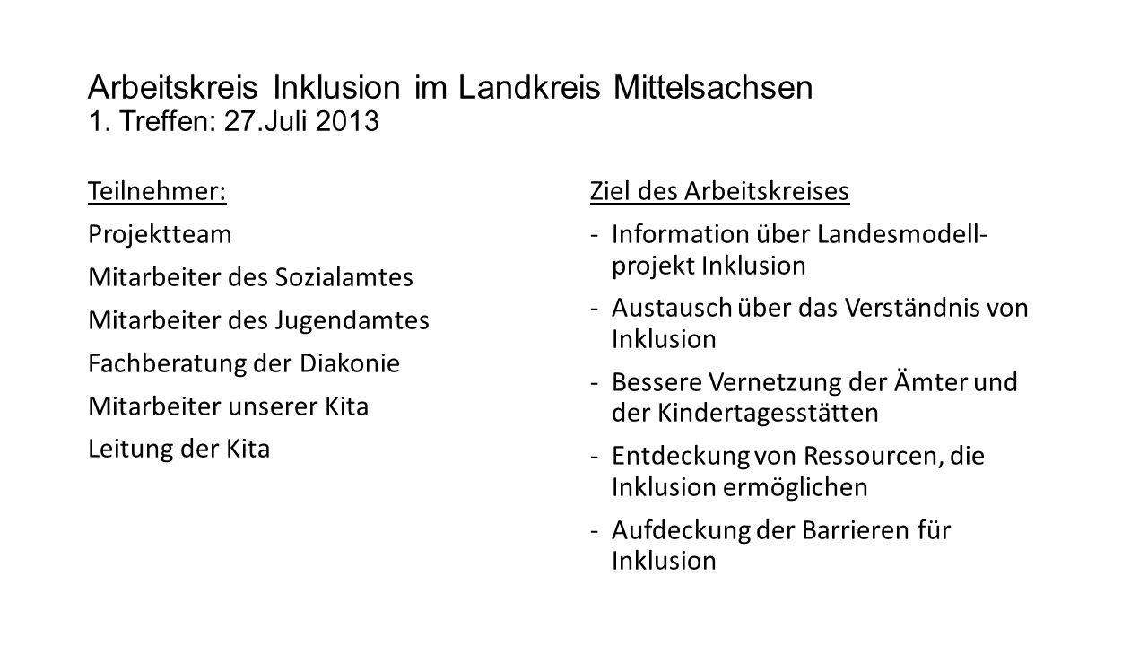 Arbeitskreis Inklusion im Landkreis Mittelsachsen 1. Treffen: 27