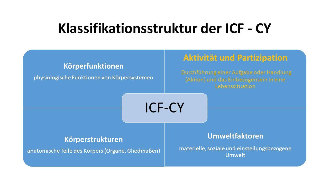 Klassifikationsstruktur der ICF - CY