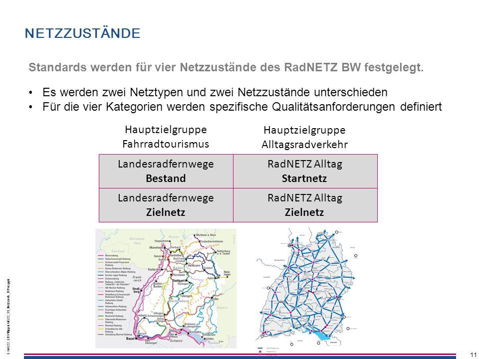 NEtzzustände Standards werden für vier Netzzustände des RadNETZ BW festgelegt. Es werden zwei Netztypen und zwei Netzzustände unterschieden.