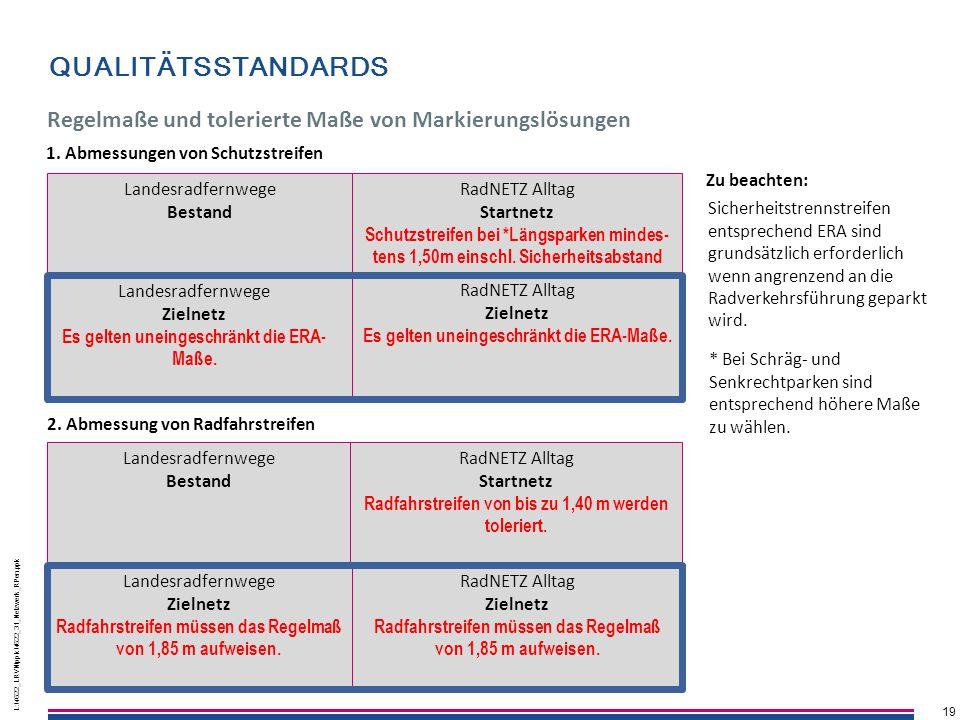 Qualitätsstandards Regelmaße und tolerierte Maße von Markierungslösungen. 1. Abmessungen von Schutzstreifen.