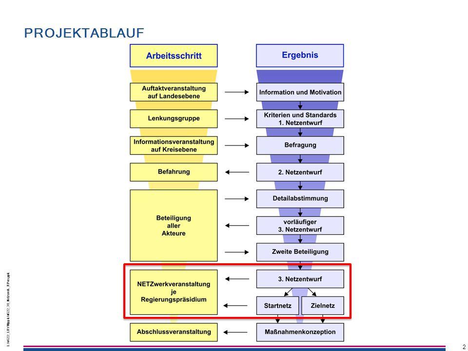 Projektablauf L:\Angebot\A2013-107_Landesradverkehrsnetz BW\Designer\Ablauf_Planung.des