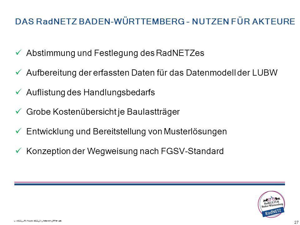 Das RadNETZ Baden-Württemberg – Nutzen für Akteure