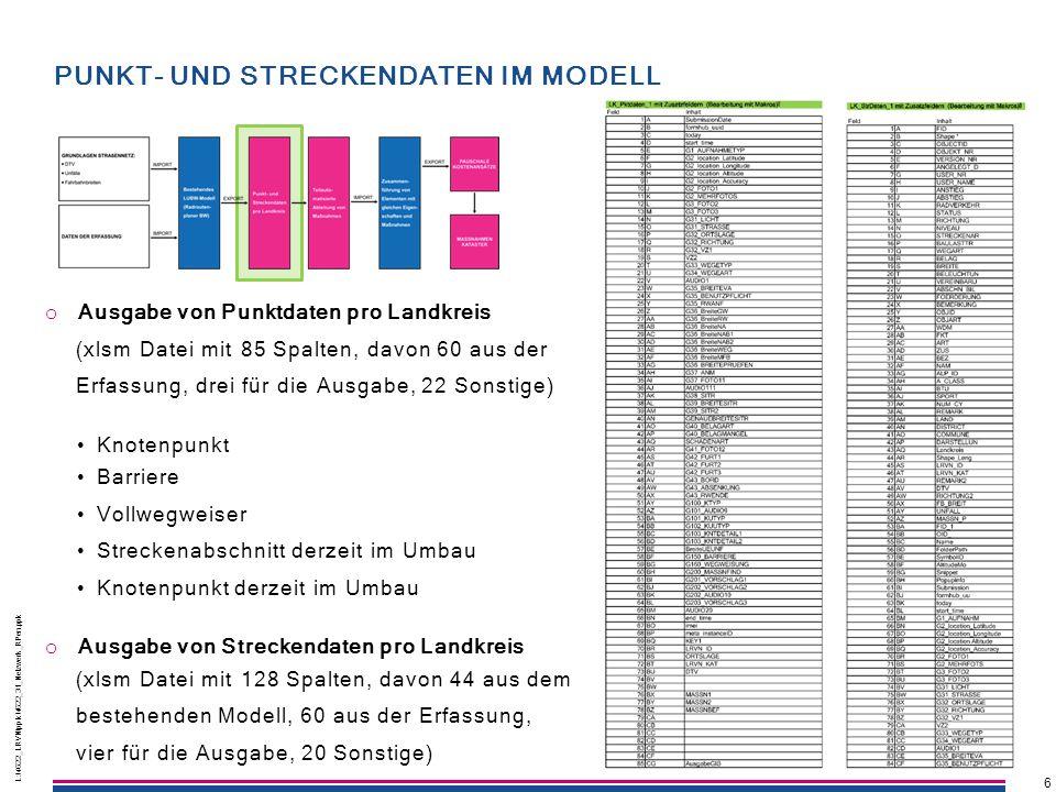Punkt- und Streckendaten Im modell