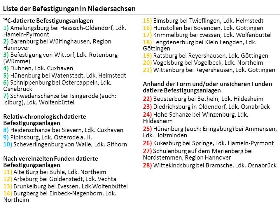 Liste der Befestigungen in Niedersachsen