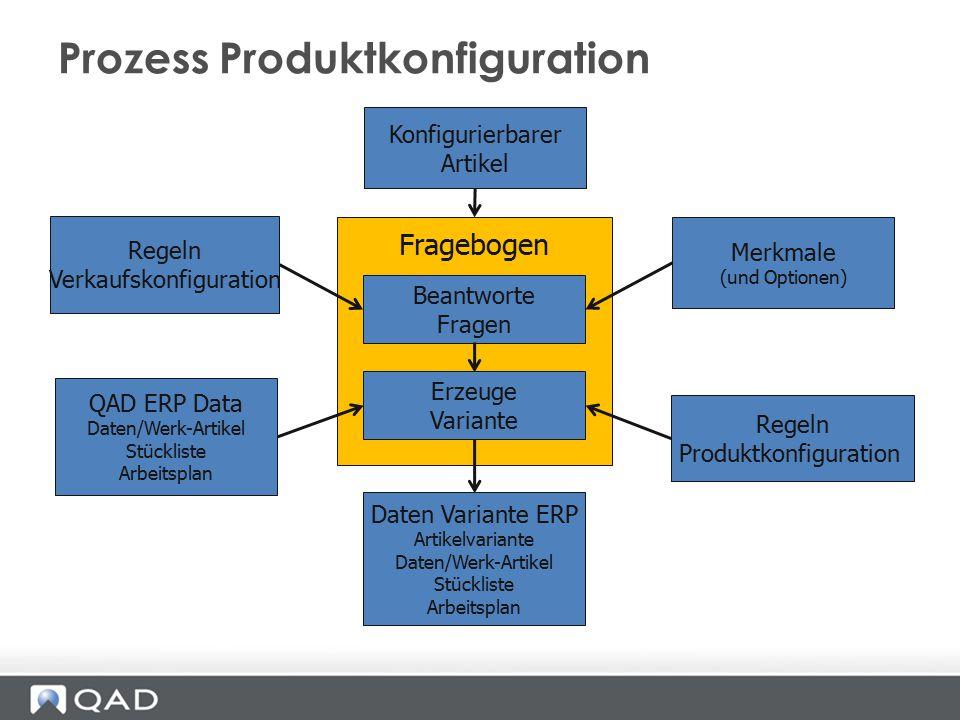 Prozess Produktkonfiguration