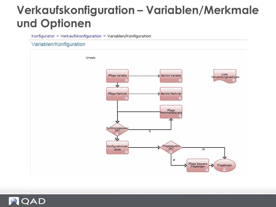 Verkaufskonfiguration – Variablen/Merkmale und Optionen