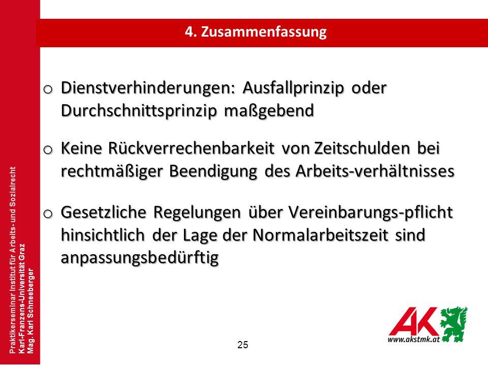 4. Zusammenfassung Dienstverhinderungen: Ausfallprinzip oder Durchschnittsprinzip maßgebend.