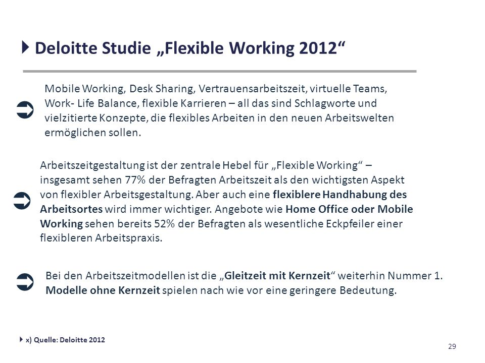 "    Deloitte Studie ""Flexible Working 2012"