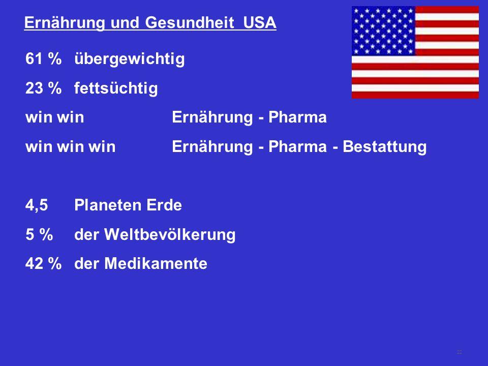Ernährung und Gesundheit USA