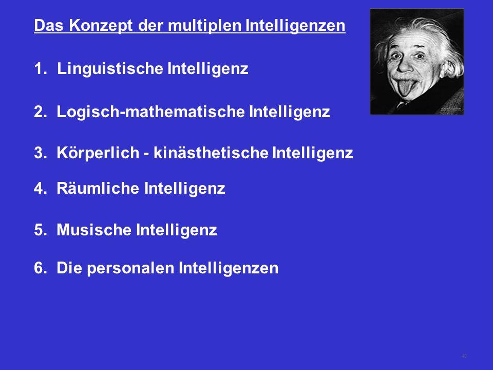Das Konzept der multiplen Intelligenzen