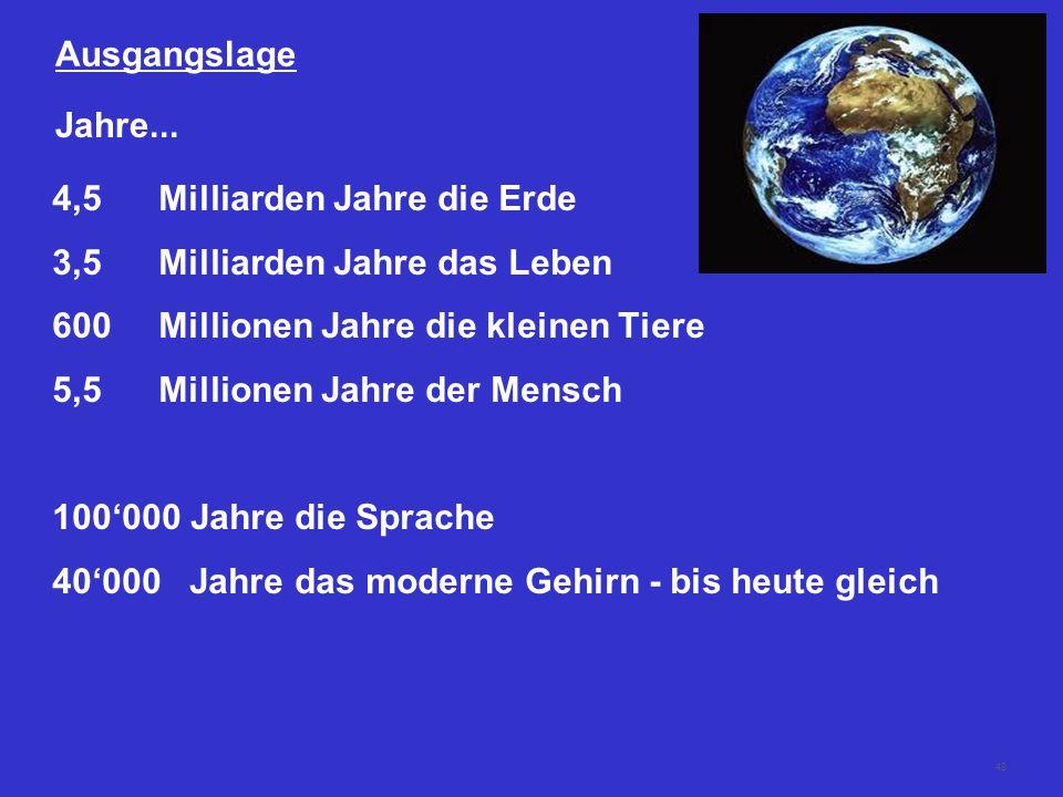 Ausgangslage Jahre... 4,5 Milliarden Jahre die Erde. 3,5 Milliarden Jahre das Leben. 600 Millionen Jahre die kleinen Tiere.
