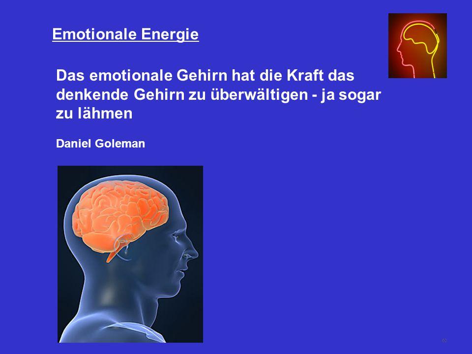 Emotionale Energie Das emotionale Gehirn hat die Kraft das denkende Gehirn zu überwältigen - ja sogar zu lähmen.