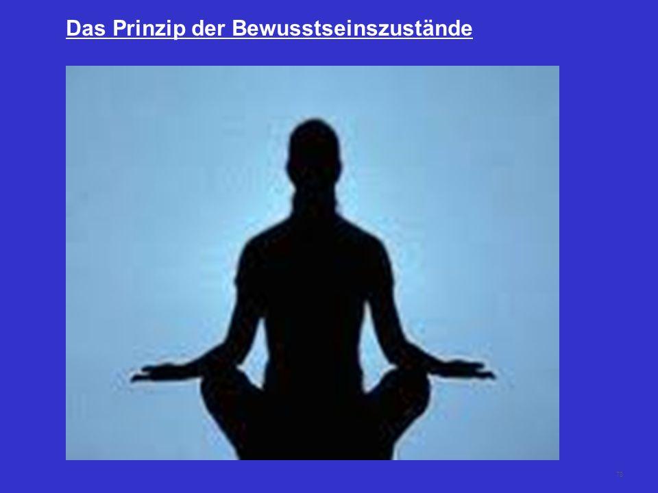 Das Prinzip der Bewusstseinszustände