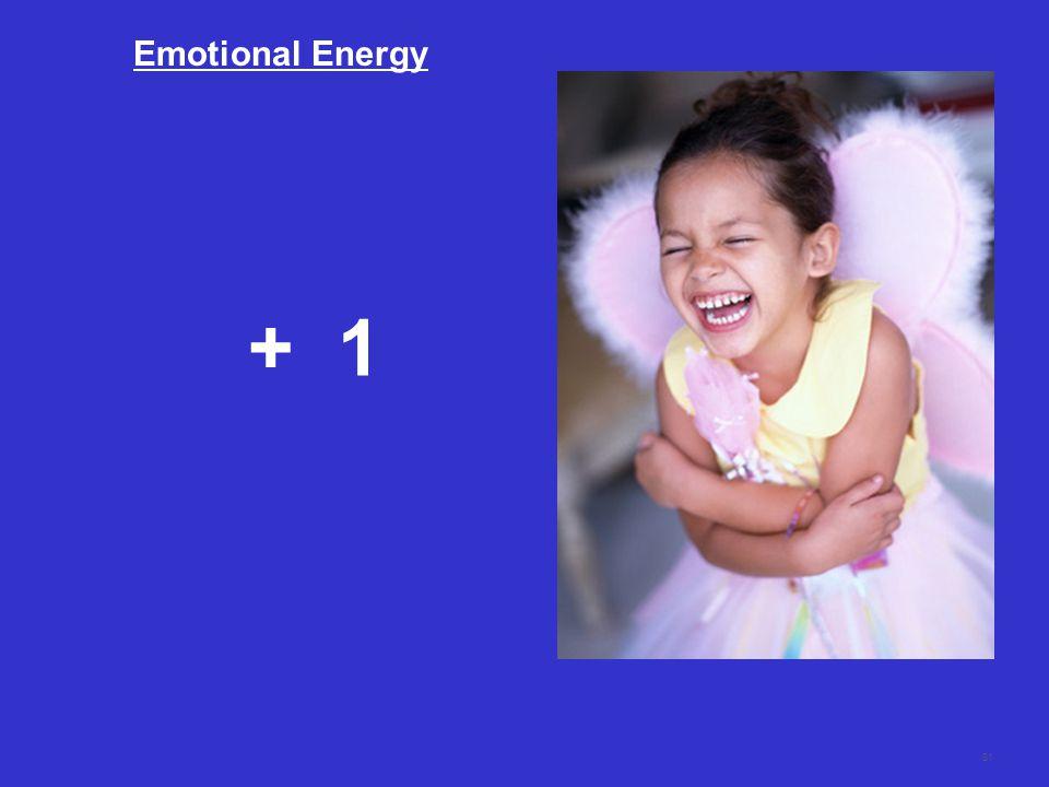 Emotional Energy + 1