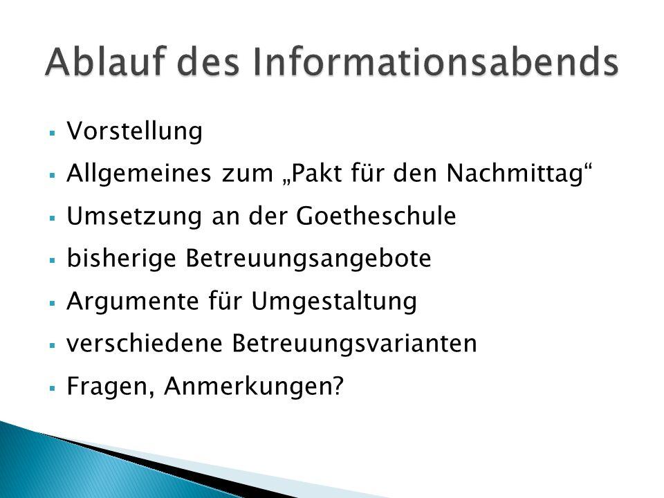 Ablauf des Informationsabends