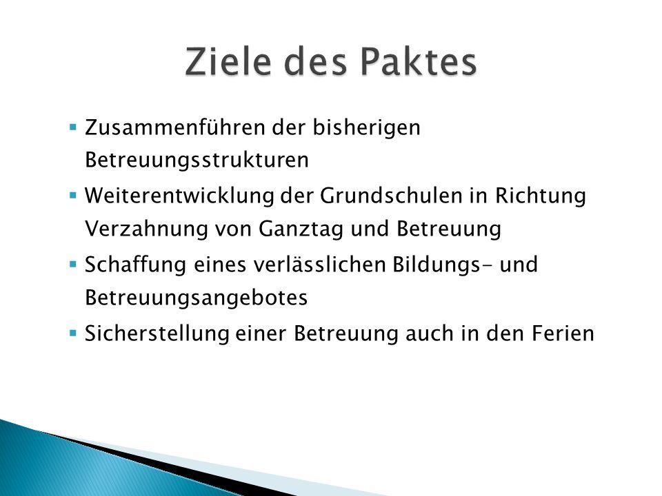 Ziele des Paktes Zusammenführen der bisherigen Betreuungsstrukturen