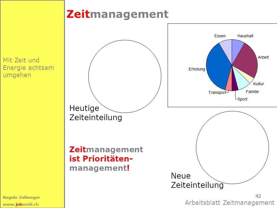 Zeitmanagement Heutige Zeiteinteilung