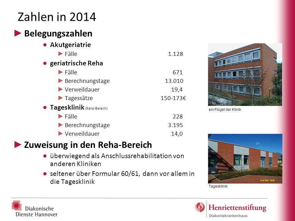 Zahlen in 2014 Belegungszahlen Zuweisung in den Reha-Bereich
