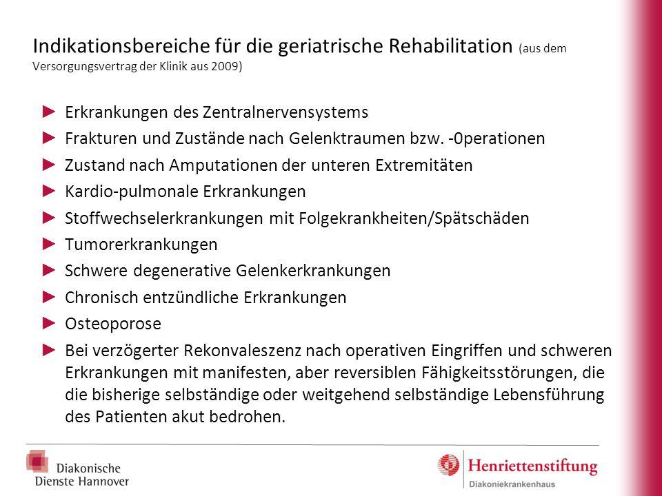 Indikationsbereiche für die geriatrische Rehabilitation (aus dem Versorgungsvertrag der Klinik aus 2009)