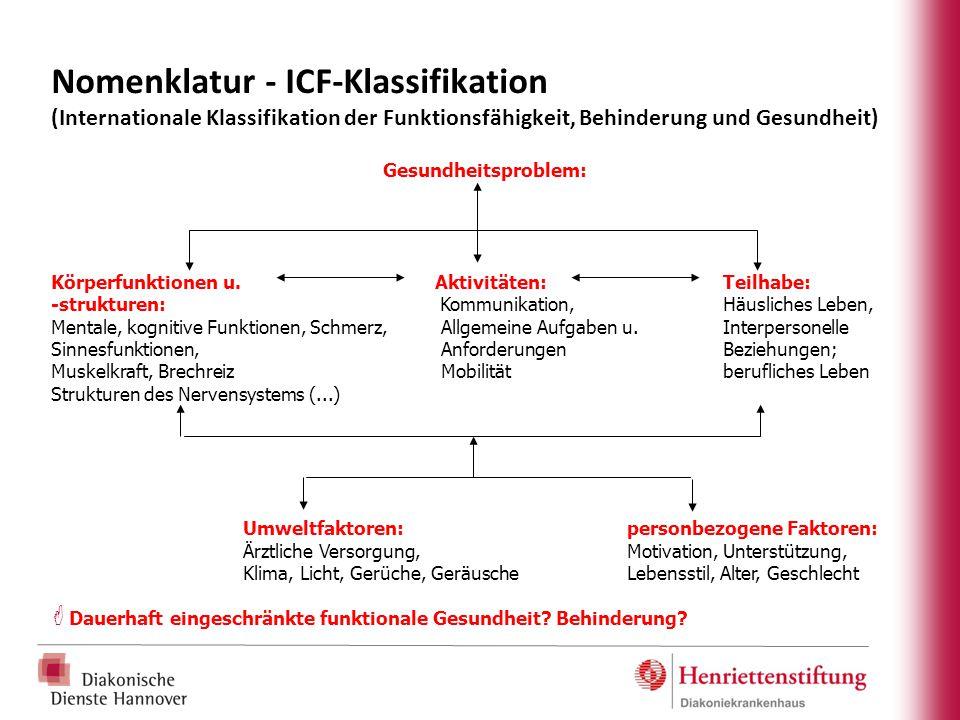 Nomenklatur - ICF-Klassifikation (Internationale Klassifikation der Funktionsfähigkeit, Behinderung und Gesundheit)
