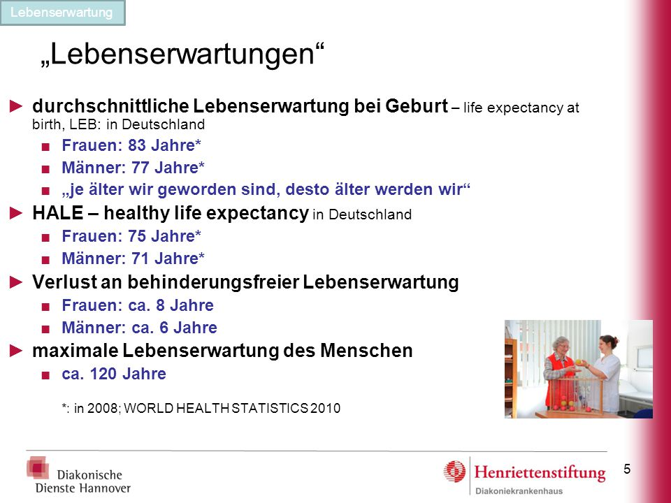 "Lebenserwartung ""Lebenserwartungen durchschnittliche Lebenserwartung bei Geburt – life expectancy at birth, LEB: in Deutschland."