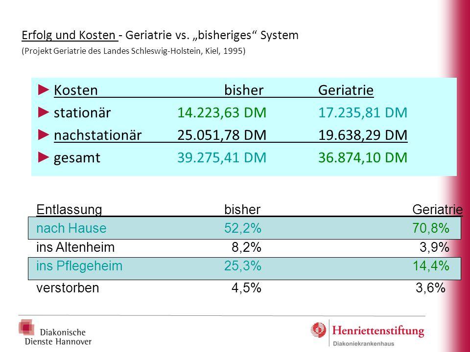 Kosten bisher Geriatrie stationär 14.223,63 DM 17.235,81 DM