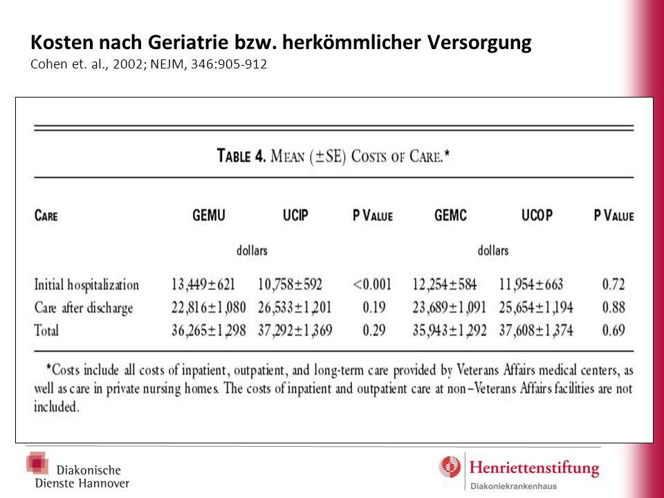 Kosten nach Geriatrie bzw. herkömmlicher Versorgung Cohen et. al