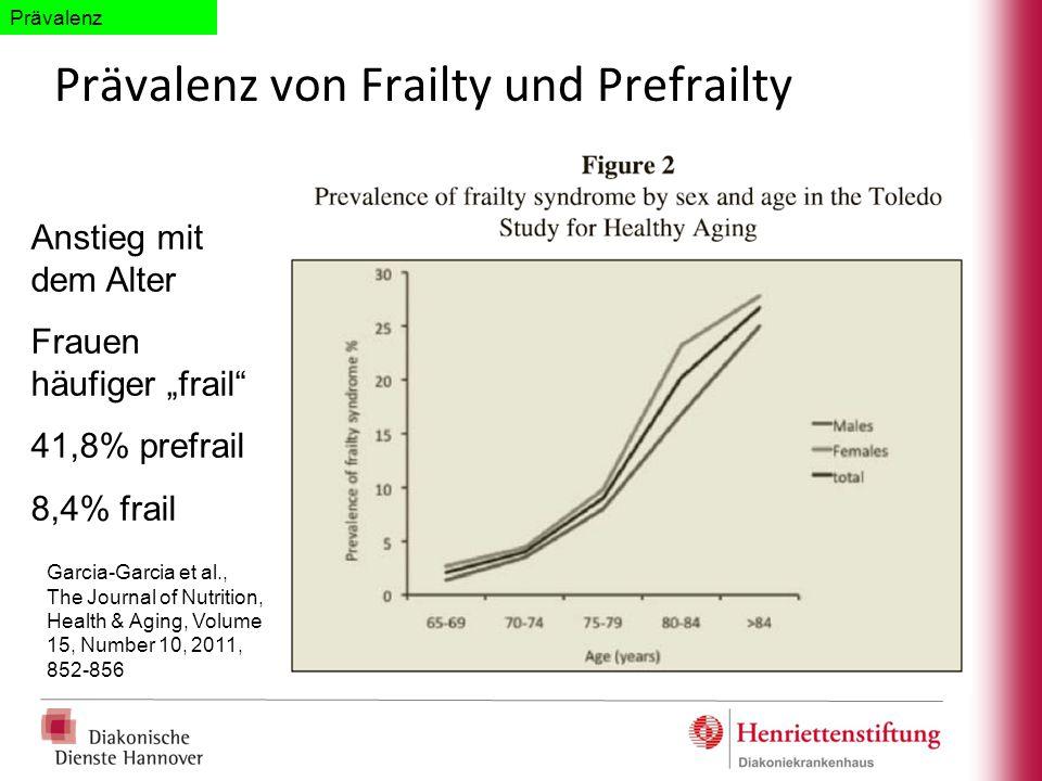 Prävalenz von Frailty und Prefrailty