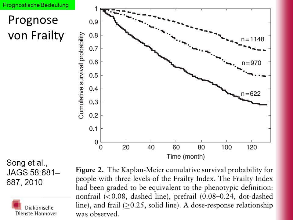 Prognose von Frailty Song et al., JAGS 58:681–687, 2010