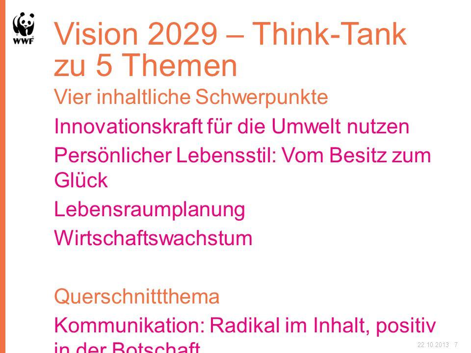 Vision 2029 – Think-Tank zu 5 Themen